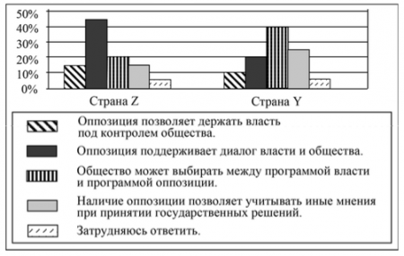 16.6. Антиинфляционная политика и политика занятости -
